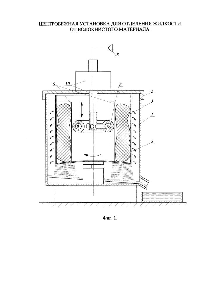 Центробежная установка для отделения жидкости от волокнистого материала