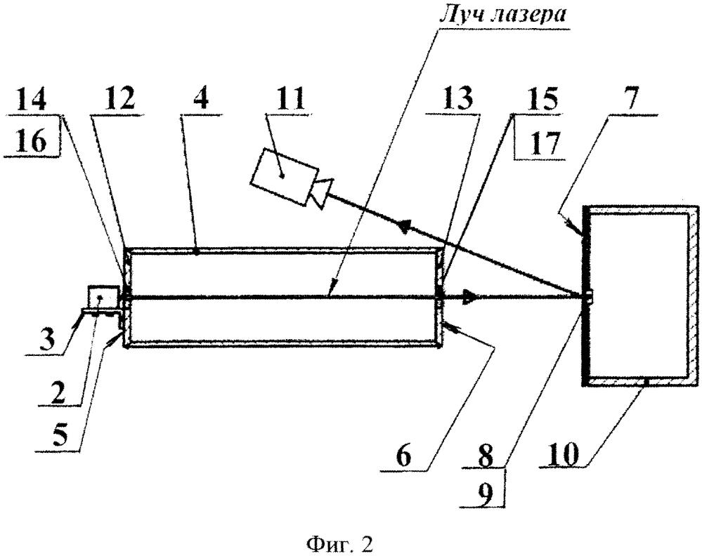 Способ прицеливания метательного устройства для заброса метаемых тел и система для его осуществления