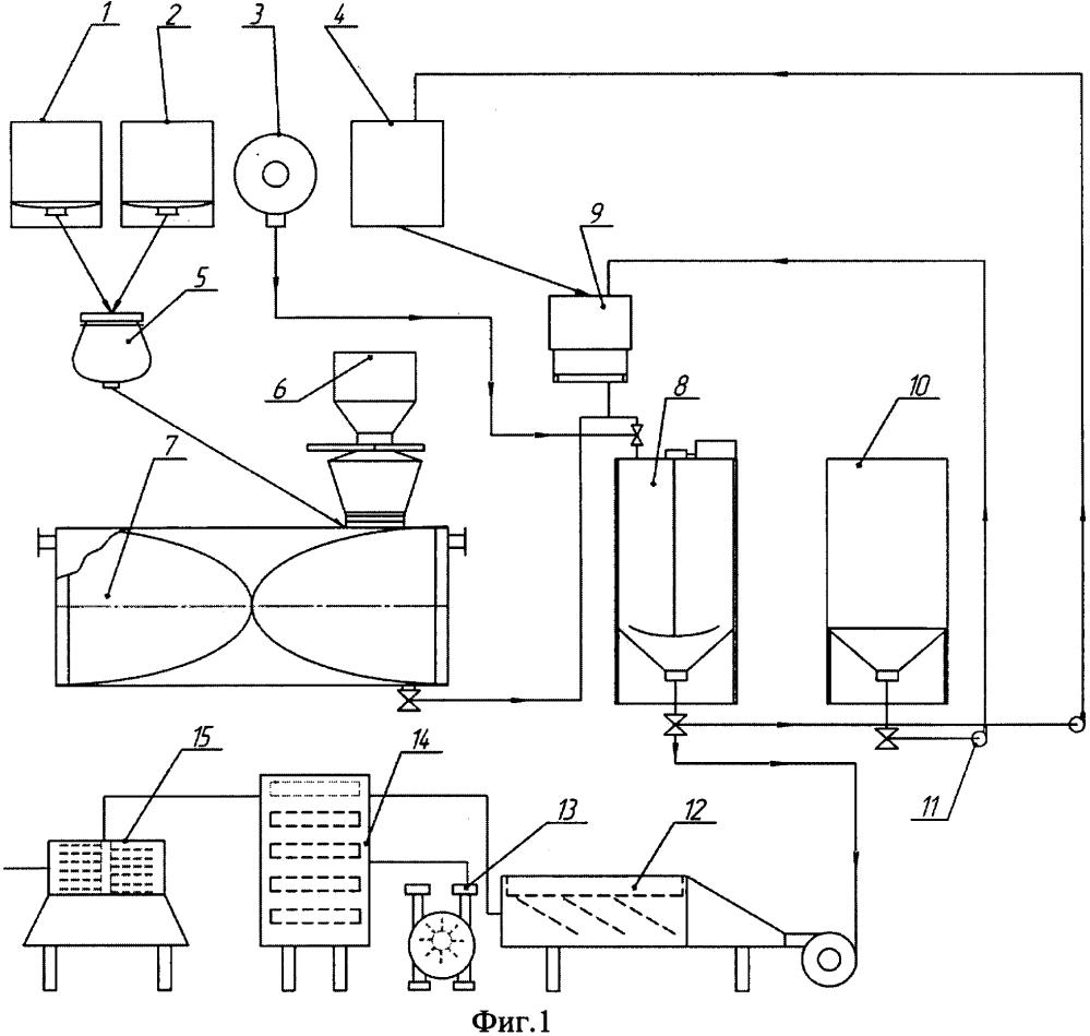 Линия приготовления сухой хмелево-тыквенной закваски