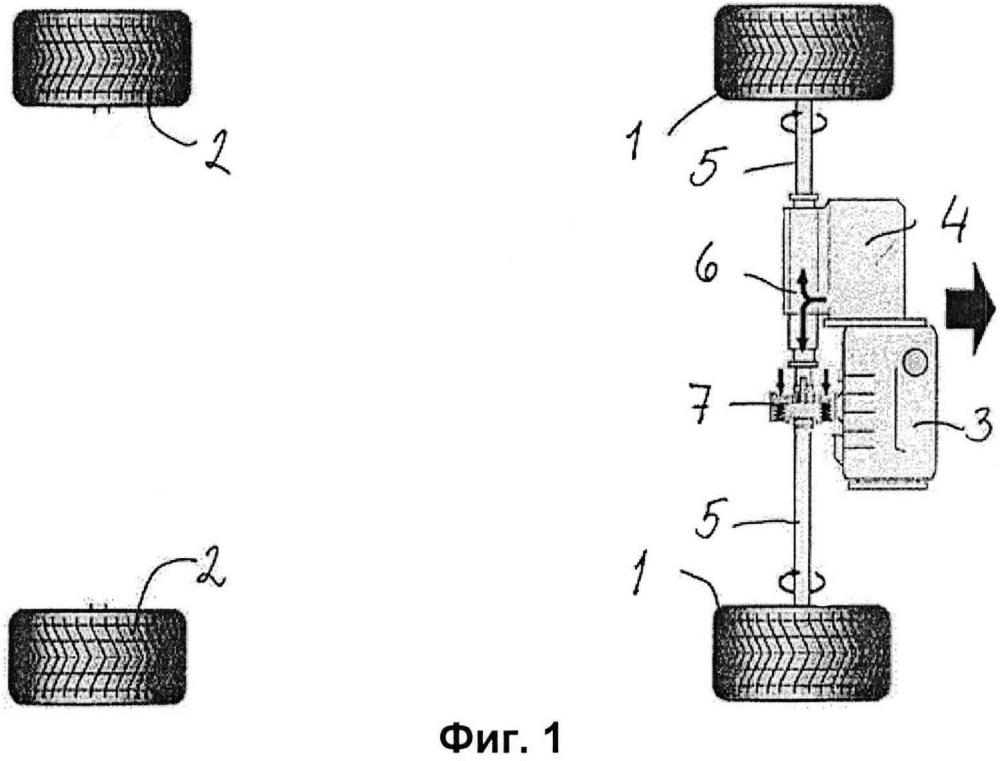 Способ и устройство для дифференциального тормоза транспортного средства