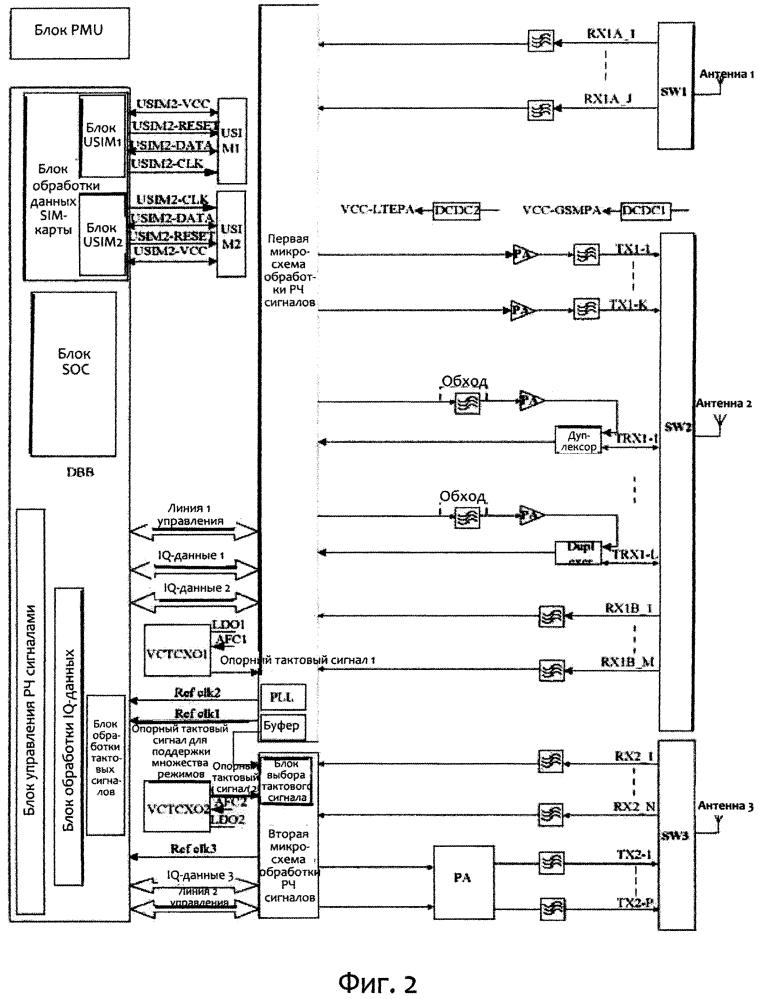 Терминал с поддержкой множества режимов и способ хэндовера для такого терминала