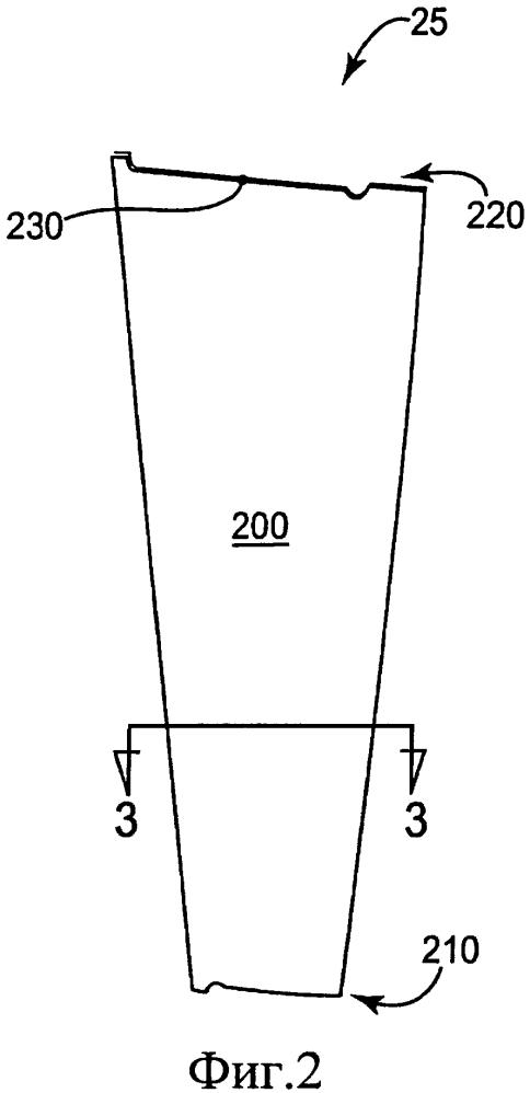 Лопатка компрессора, имеющая аэродинамическую часть заданного профиля, лопатка компрессора, имеющая аэродинамическую часть со стороной пониженного давления заданного профиля, и компрессор