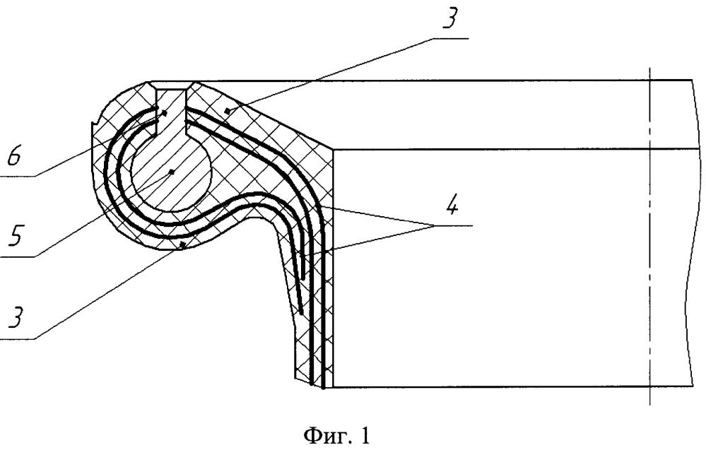Устройство крепления оболочек вращения и способ его изготовления