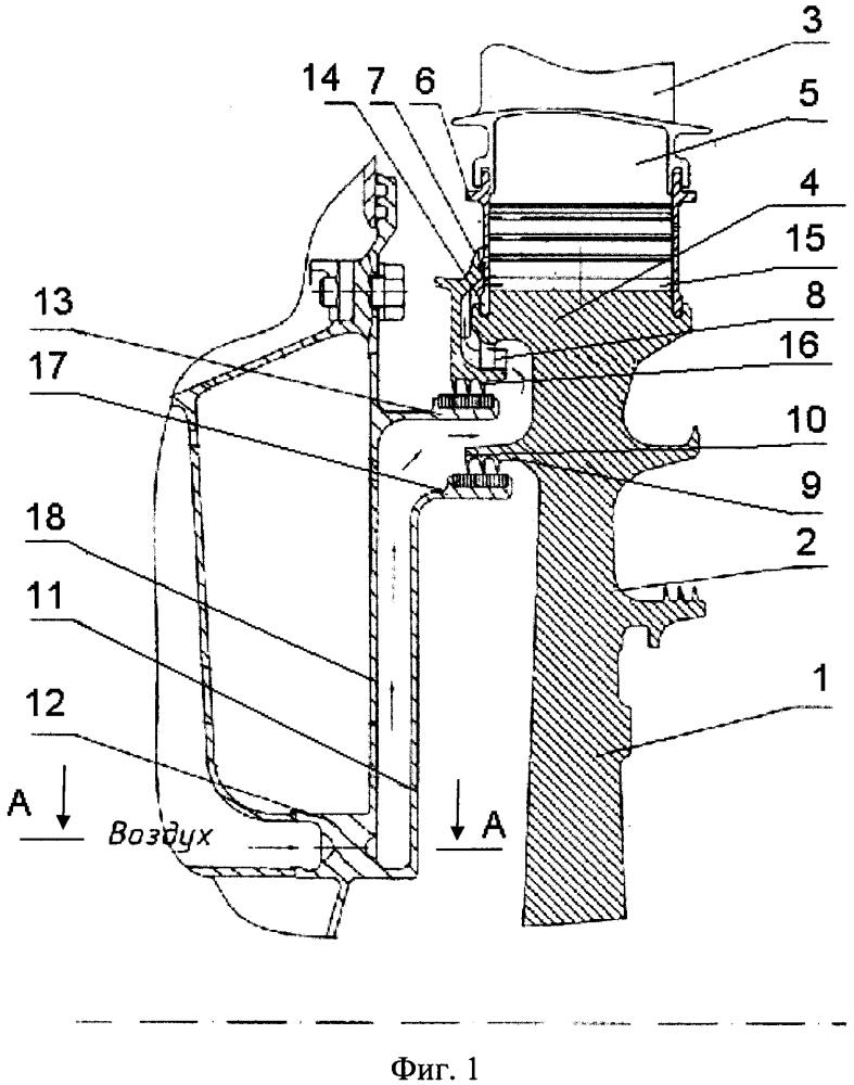 Охлаждаемая турбина высокого давления