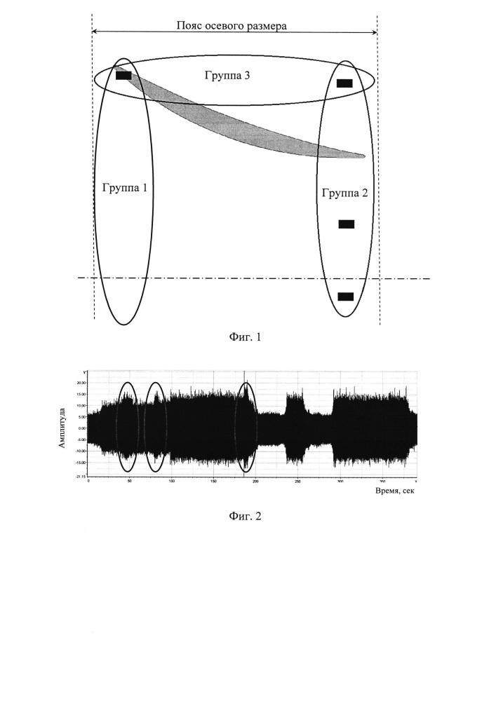 Способ диагностики форм резонансных колебаний лопаток рабочего колеса турбомашины