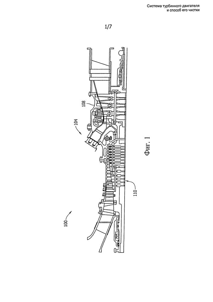 Система турбинного двигателя и способ его чистки