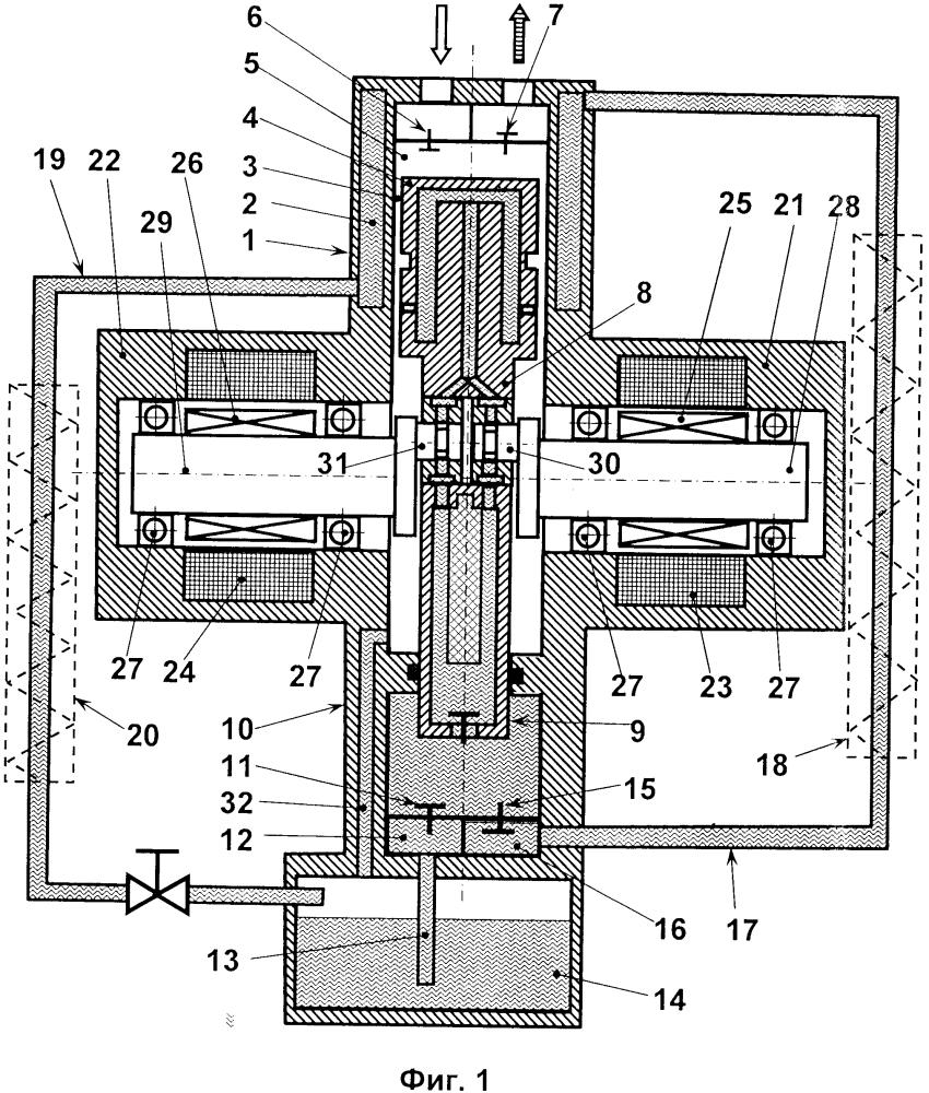 Поршневой компрессор с активным охлаждением