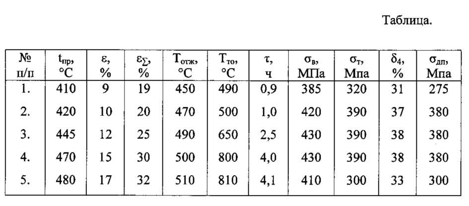 Способ получения листового композиционного материала системы титан-алюминий
