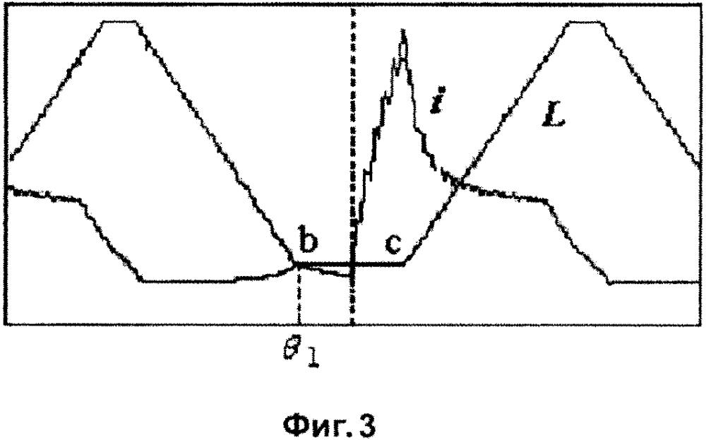 Способ управления вентильным реактивным электродвигателем с шаговым свободным ходом и без позиционного датчика