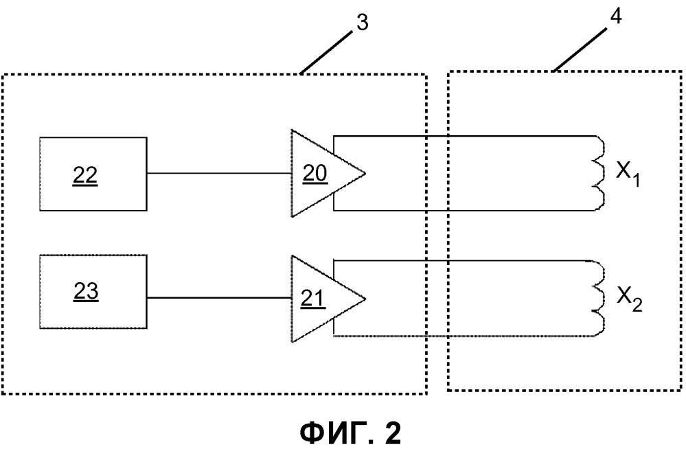 Использование градиентных катушек для коррекции неоднородностей поля b0 высших порядков при формировании изображения методом магнитного резонанса