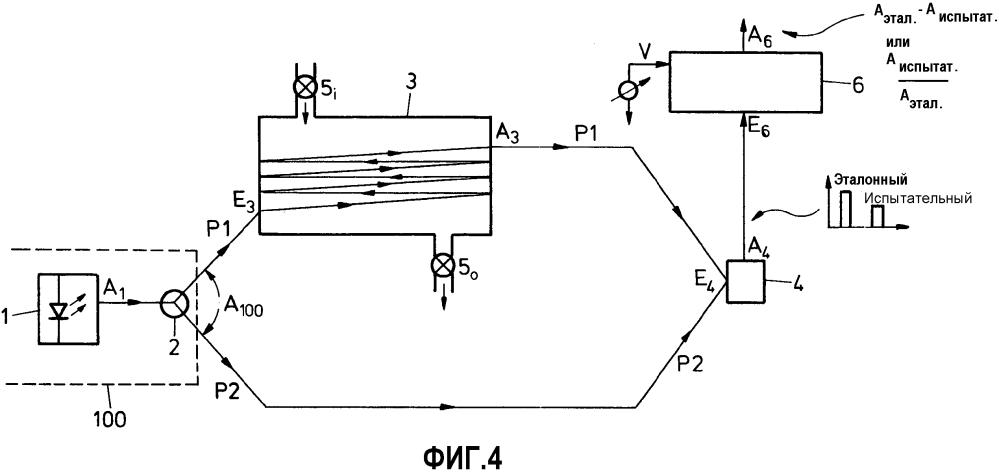 Способ обнаружения газа-пропеллента
