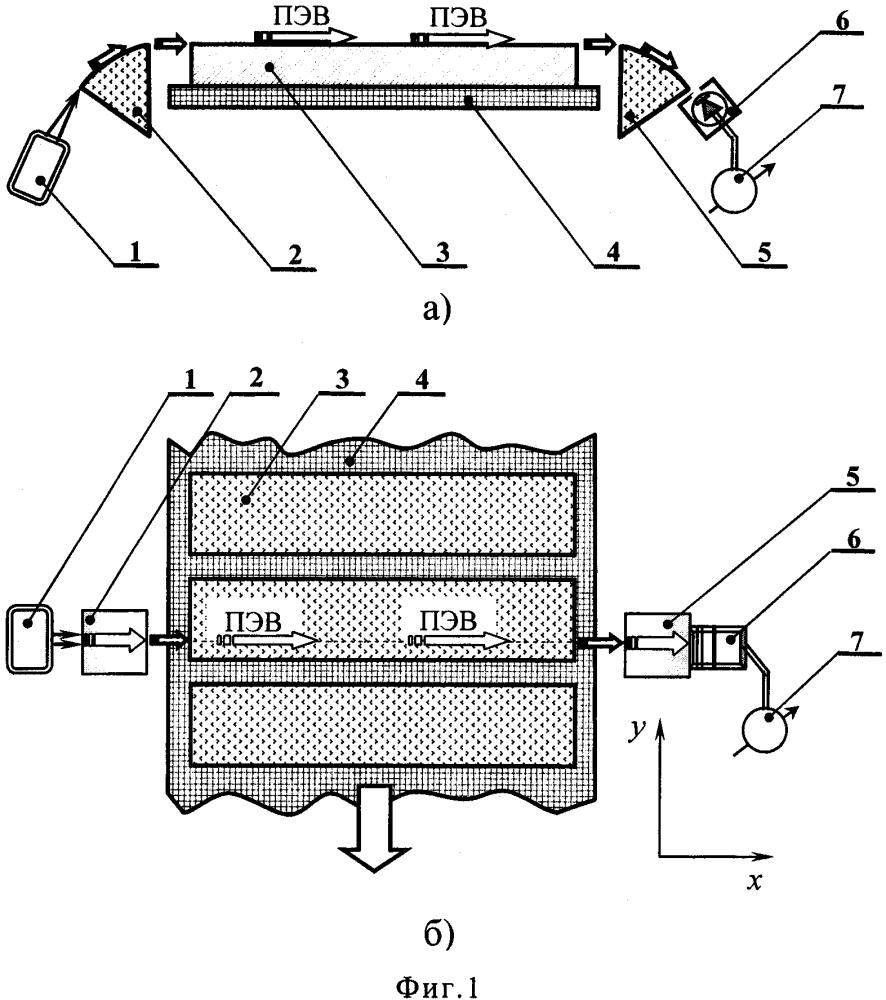 Устройство для обнаружения неоднородностей на плоских гранях потока однотипных проводящих изделий в инфракрасном излучении