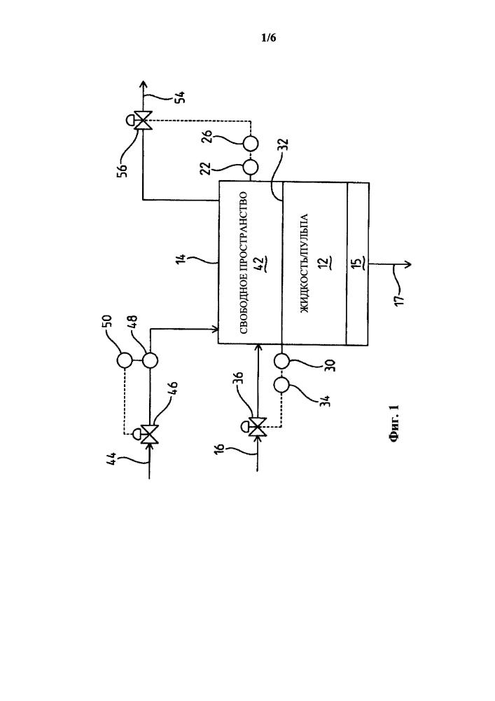Способ и устройство гранулирования с регулированием давления