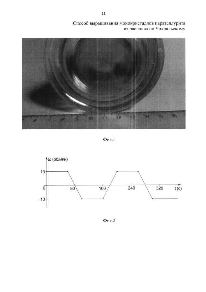 Способ выращивания монокристаллов парателлурита из расплава по чохральскому