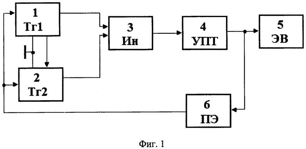 Формирователь электрического воздействия на вязкость потока нефти