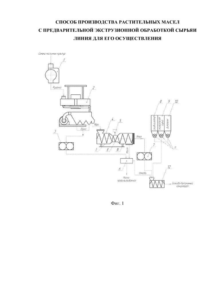 Способ производства растительных масел с предварительной экструзионной обработкой сырья и линия для его осуществления