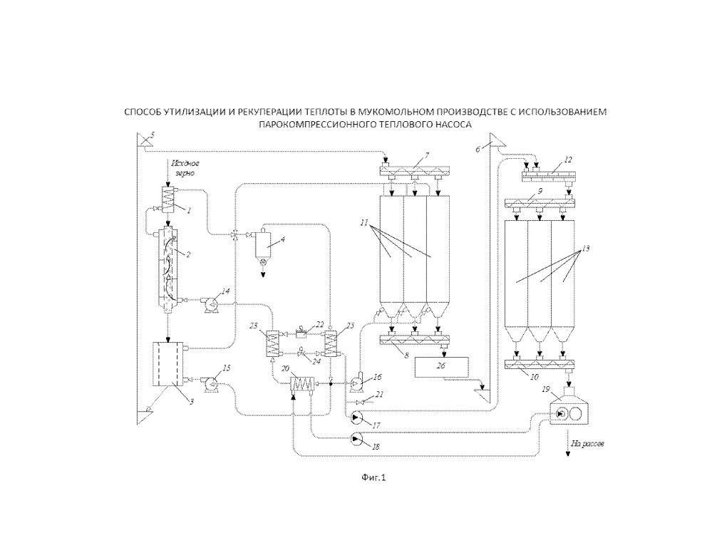 Способ утилизации и рекуперации теплоты в мукомольном производстве с использованием парокомпрессионного теплового насоса