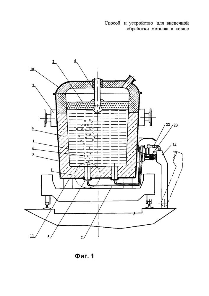 Способ и устройство для внепечной обработки металла в ковше