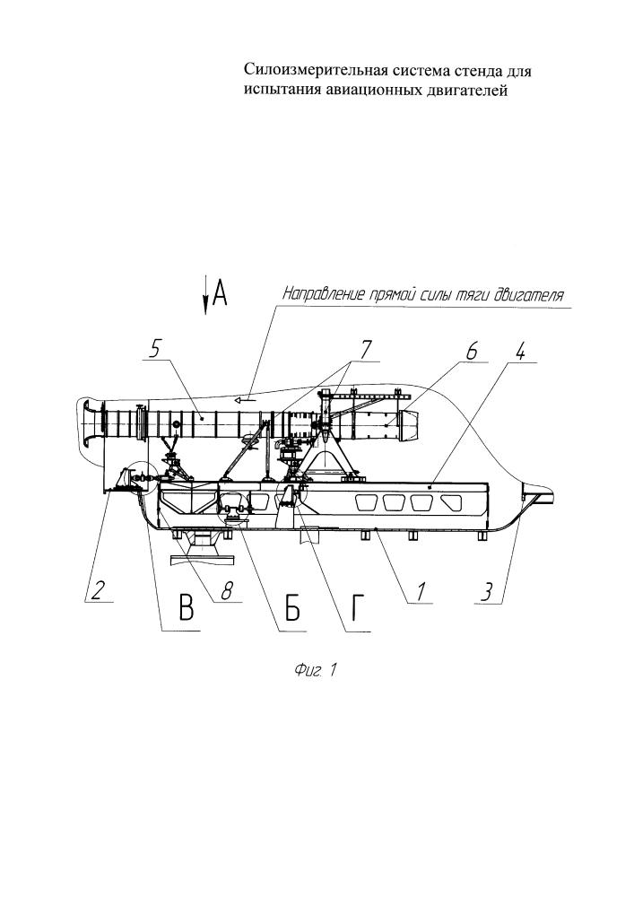 Силоизмерительная система стенда для испытания авиационных двигателей