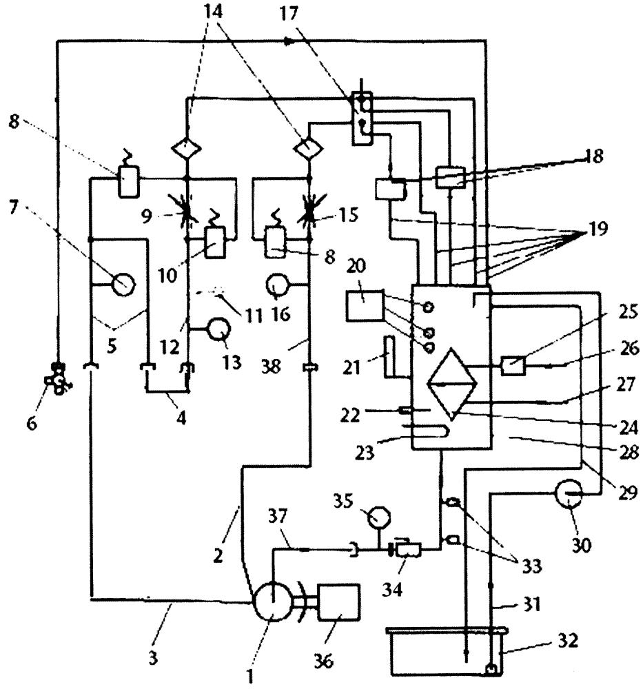 Стенд многофункциональный для испытаний агрегатов