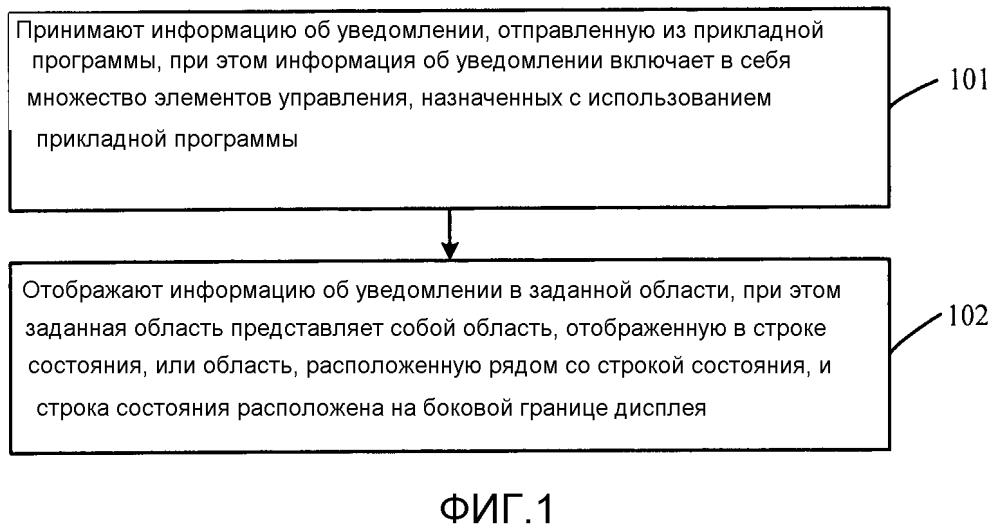 Способ, устройство и электронное устройство для отображения информации об уведомлении