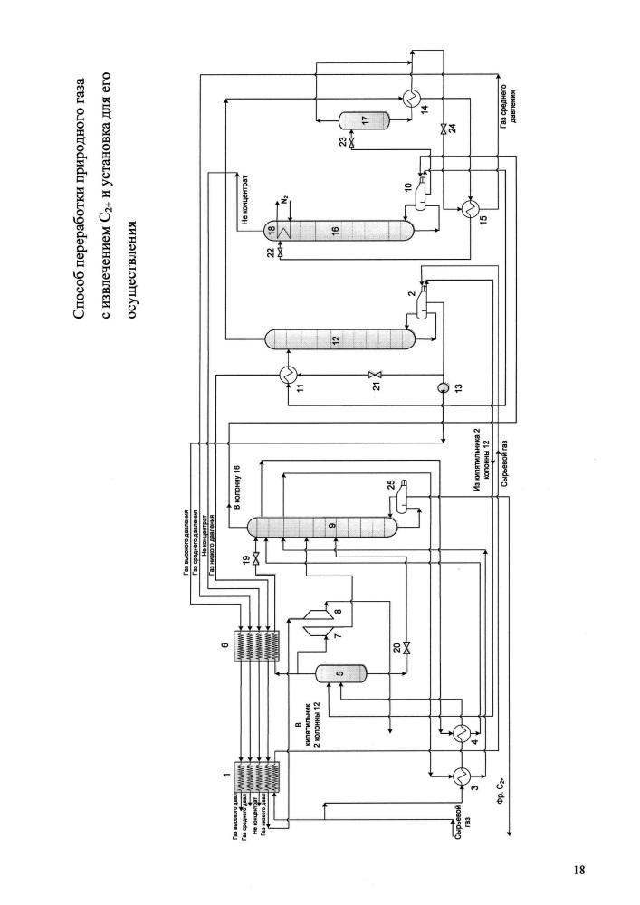 Способ переработки природного газа с извлечением с2+ и установка для его осуществления