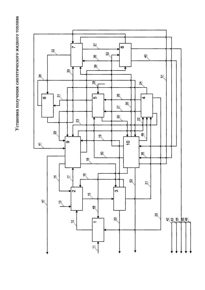 Установка получения синтетического жидкого топлива