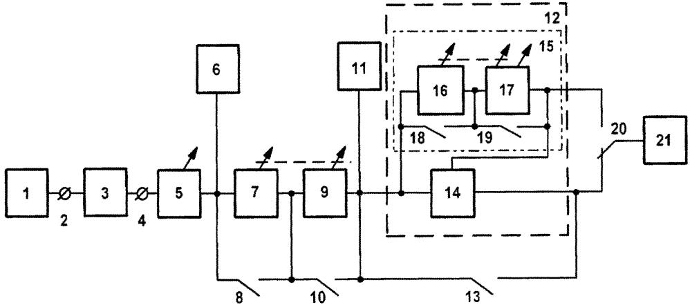 Устройство для измерения слухоадаптированных гармонических искажений электрического сигнала