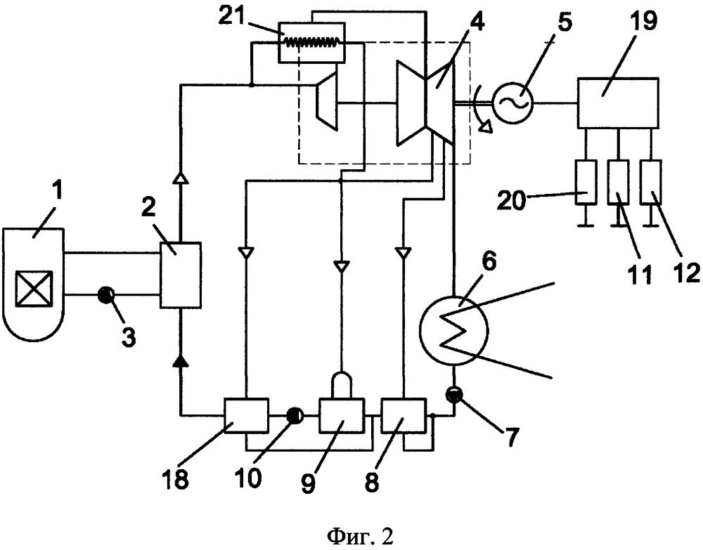 Энергетическая установка атомохода