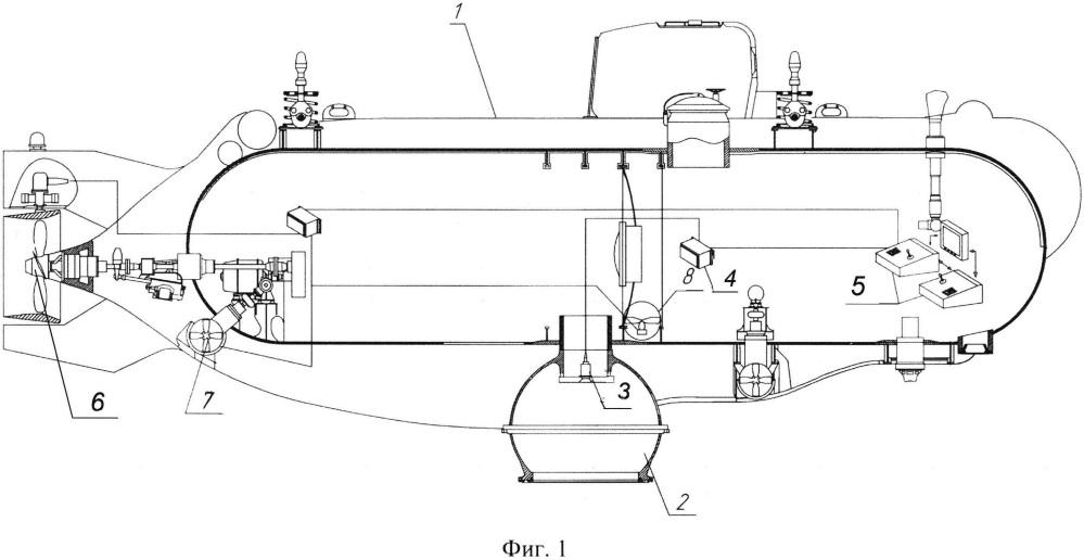 Спасательный подводный аппарат