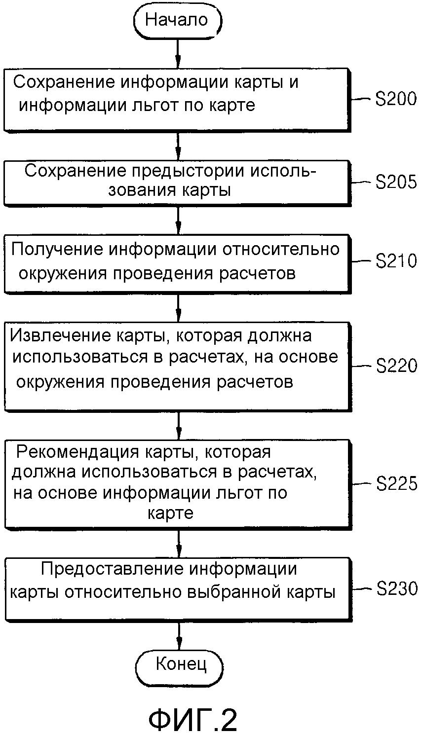 Способ и устройство для определения элемента на основе окружения взаимодействия