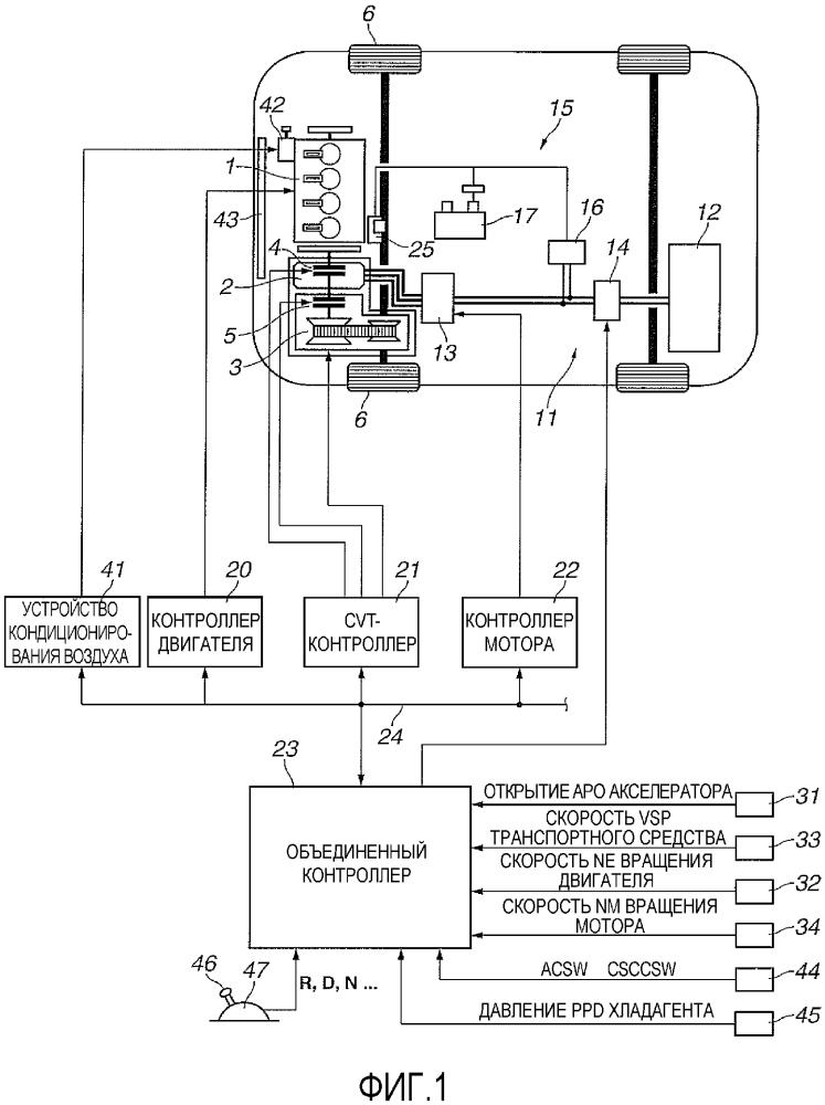Устройство и способ управления гибридным транспортным средством