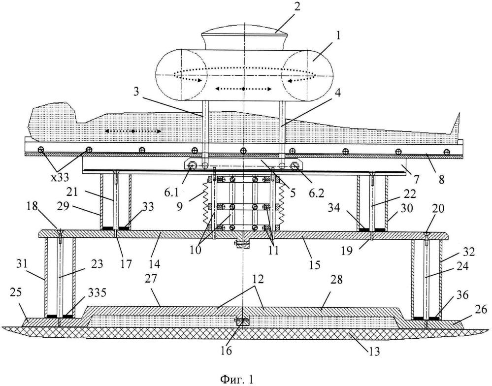 Функциональная структура опорной части медицинского стола с тороидальной хирургической робототехнической системой (вариант русской логики - версия 8)