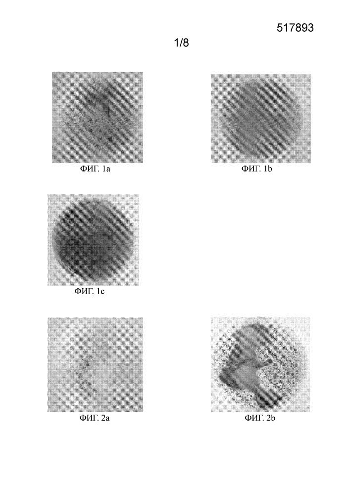 Гранулированное вещество для контроля пенообразования для цикла полоскания с использованием силоксанового воска