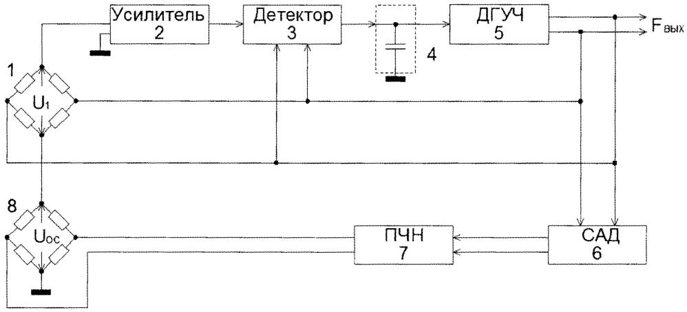 Устройство для измерения отношения напряжения мостовых датчиков