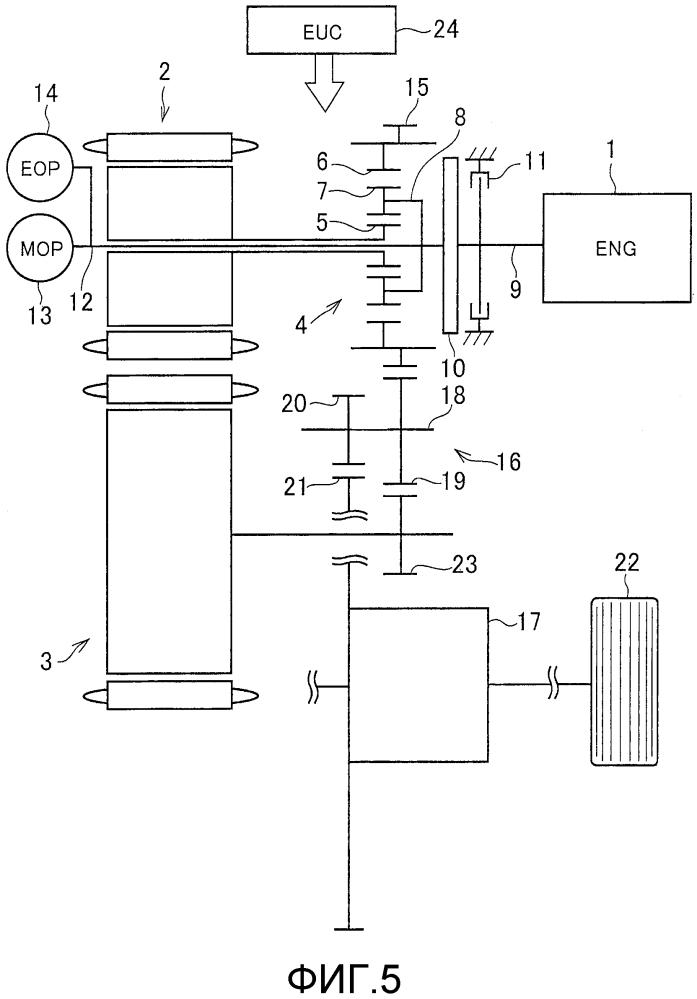Система управления приводом для гибридного транспортного средства