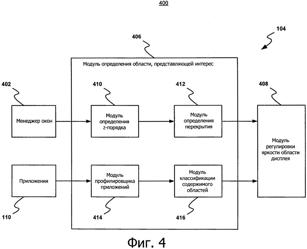 Способы и системы динамического управления яркостью устройства отображения на основе содержимого
