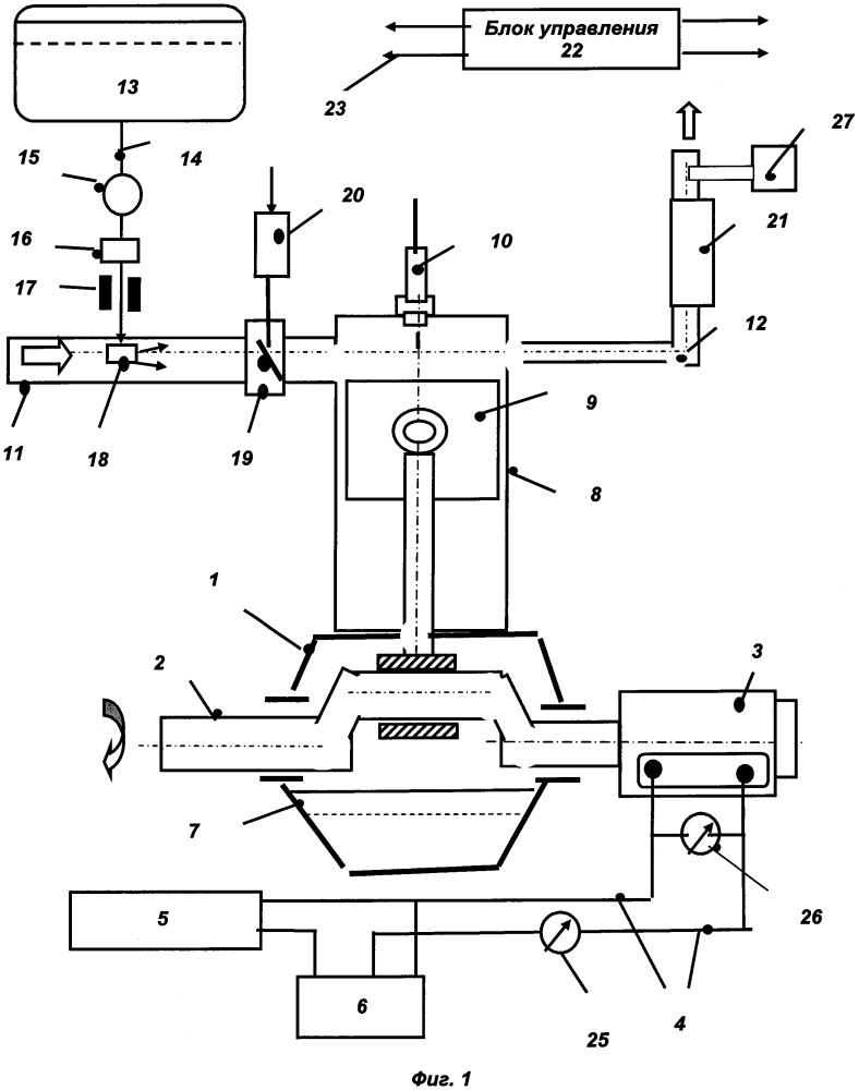 Стенд для испытания устройств активации процесса горения в двс
