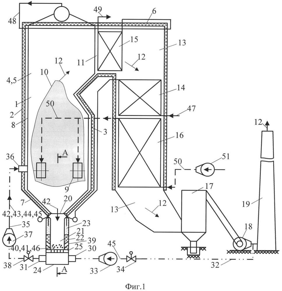 Способ получения активного фракционированного угля в камере на решетке