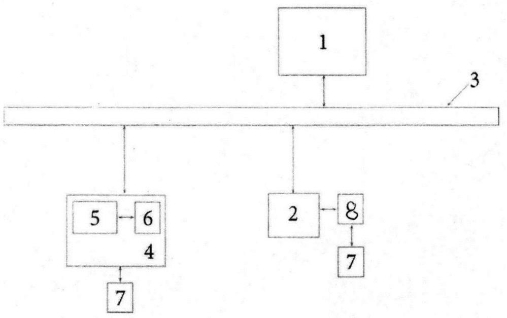 Комплексная система безопасности и контроля проведения работ на сложных технических системах