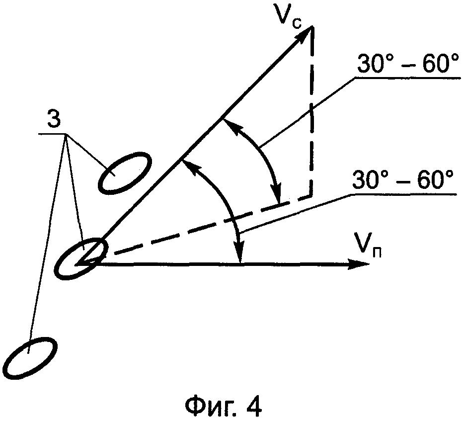 Способ ослабления волнового отрыва при взаимодействии скачка уплотнения с пограничным слоем