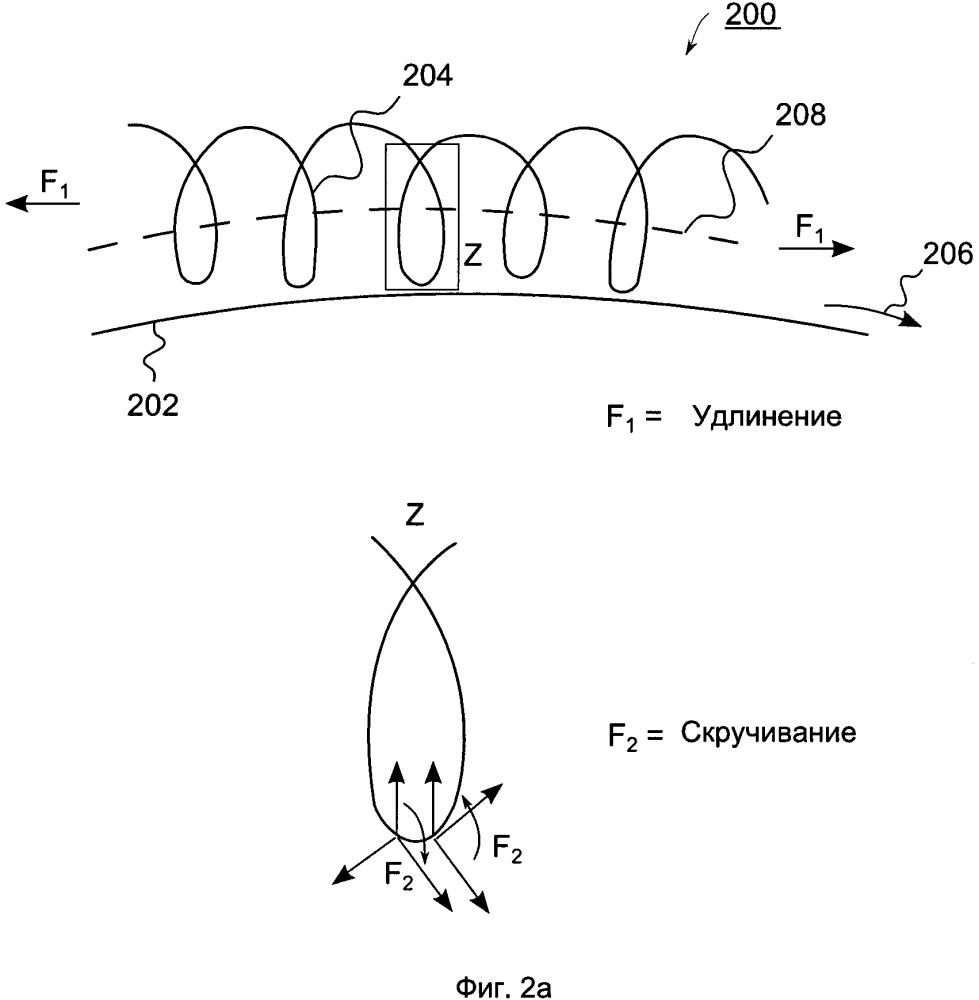 Упругодеформируемый предмет спортивного инвентаря с деформируемой структурой электромагнитных катушек
