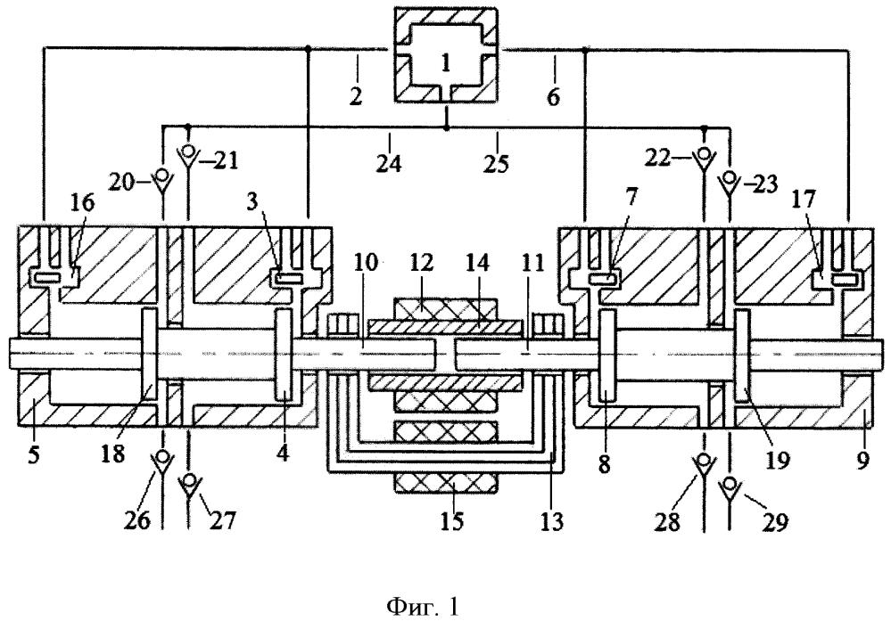 Способ управления температурой поршневых групп свободнопоршневого с внешней камерой сгорания энергомодуля электропомпой
