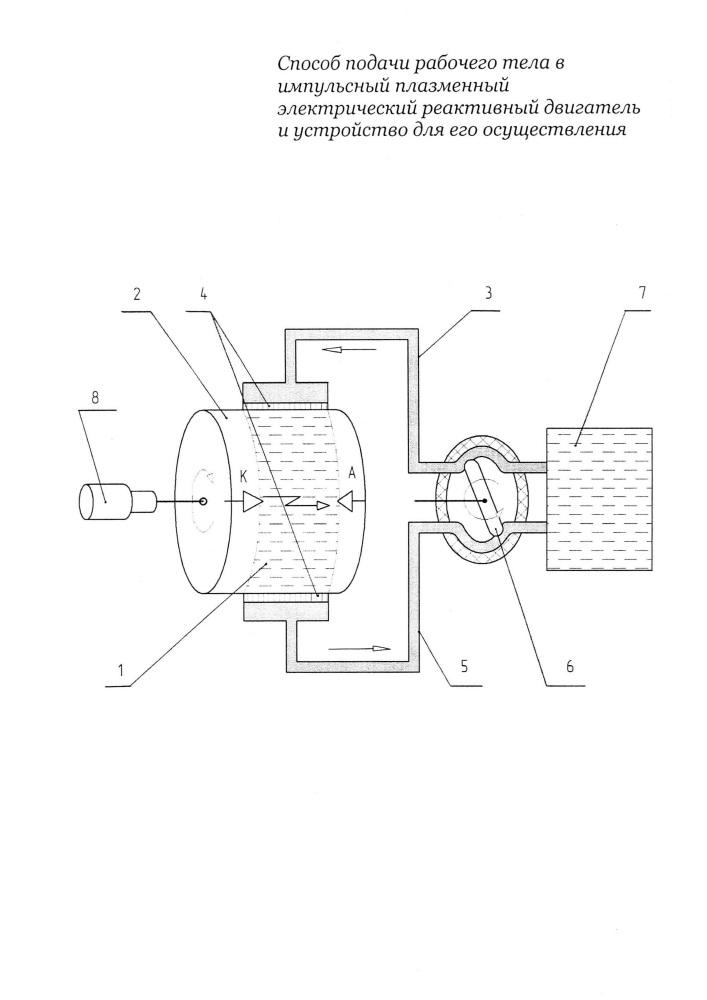Способ подачи рабочего тела в импульсный плазменный электрический реактивный двигатель и устройство для его осуществления