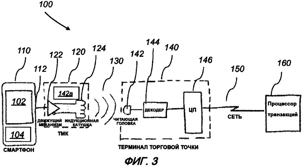 Система и способ для передатчика данных магнитной полосы в ближнем поле