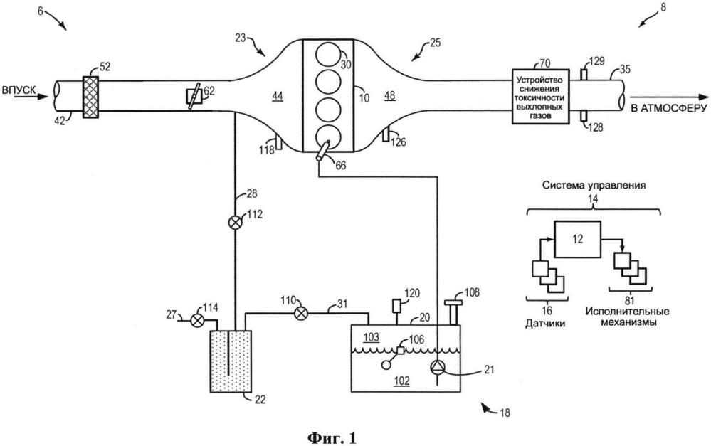 Способ эксплуатации топливной системы транспортного средства