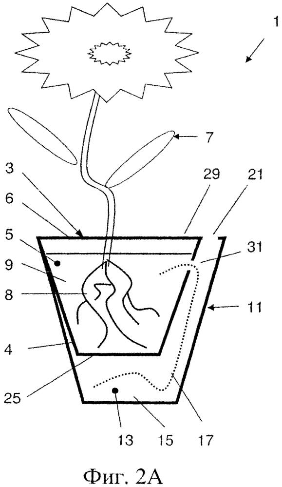 Сборный контейнер для растений