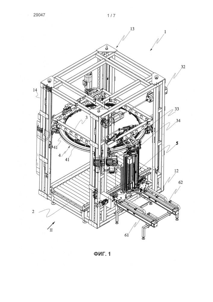 Обмоточная машина для групп упаковок