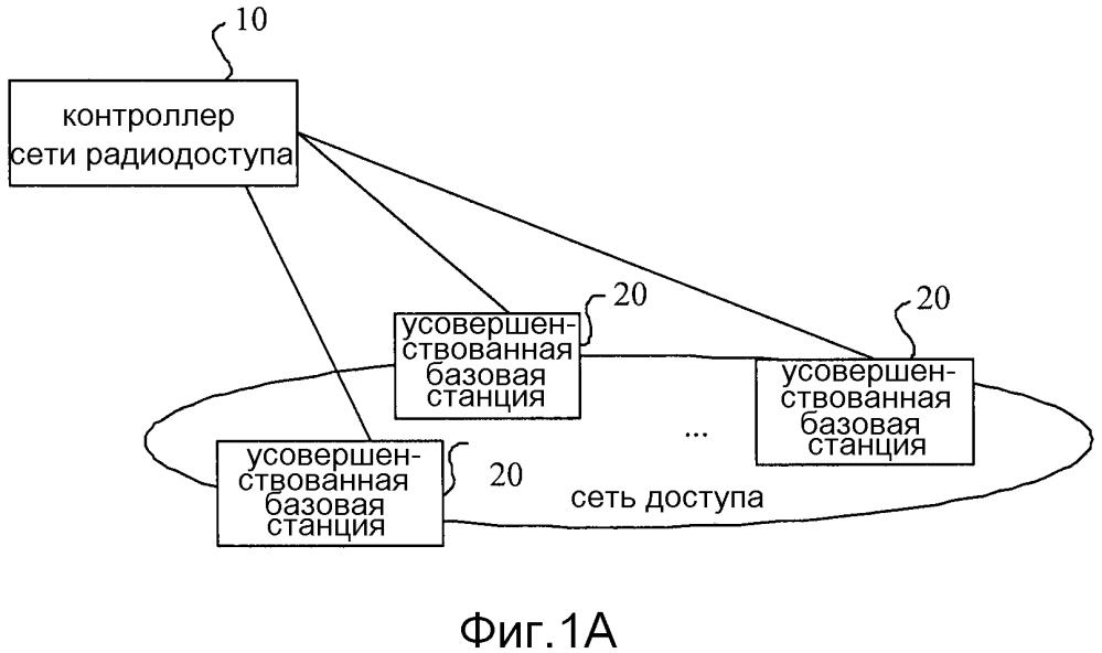 Система, способ и устройство для обработки информации радиоинтерфейса