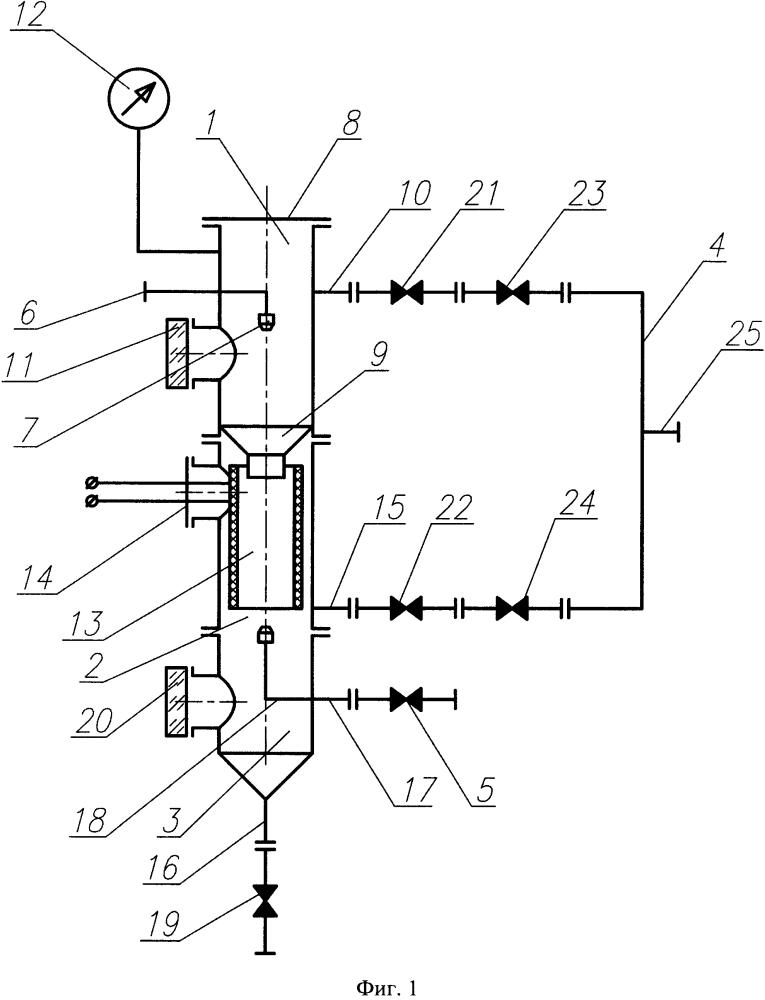 Способ и устройство непрерывной сублимационной сушки жидких продуктов